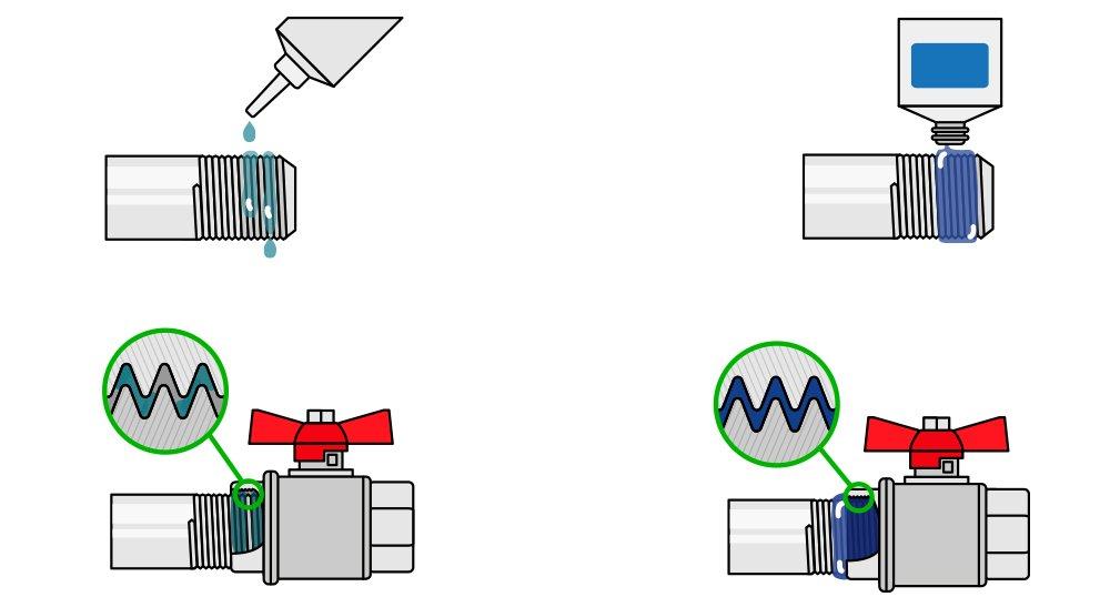 Разница между фиксатором и уплотнительным гелем-герметиком